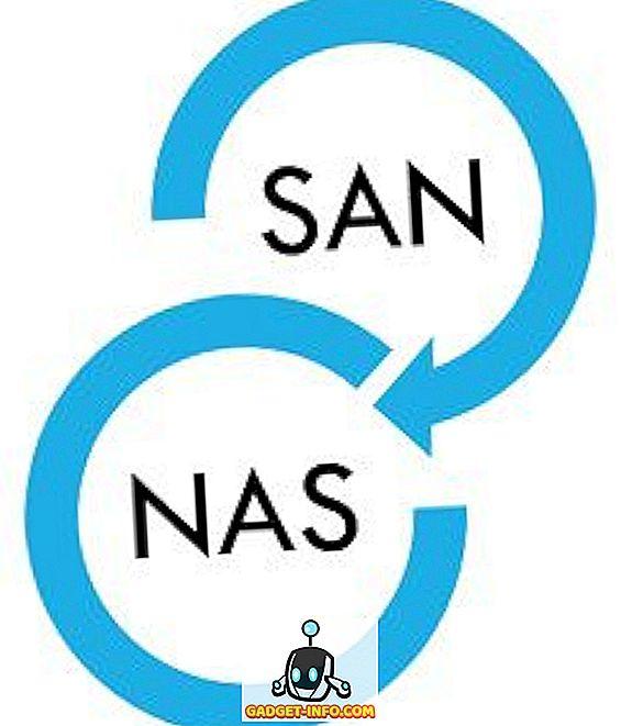 Rozdíl mezi SAN a NAS