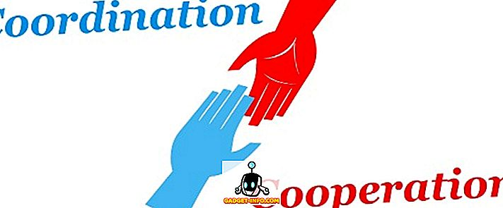 разлика между - Разлика между координацията и сътрудничеството