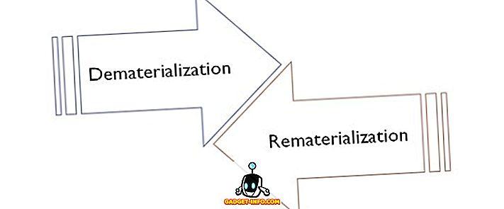 razlika između: Razlika između dematerijalizacije i rematerijalizacije