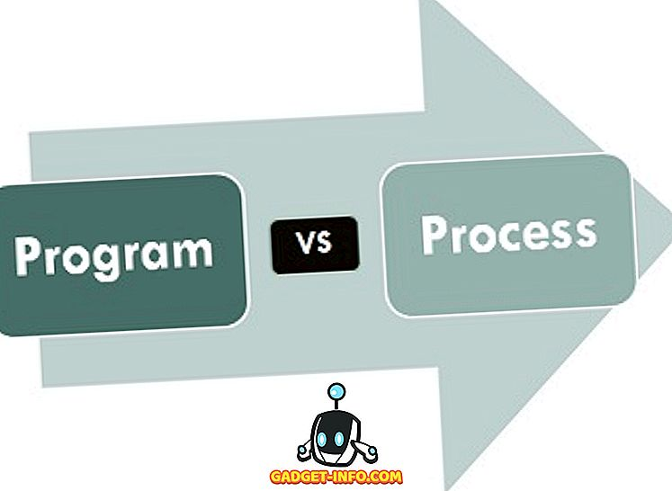 differenza tra - Differenza tra programma e processo