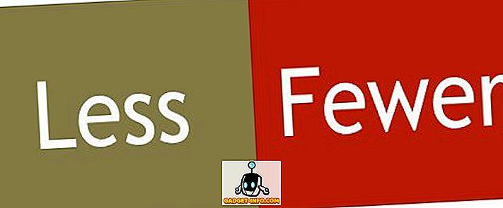 Différence entre moins et moins