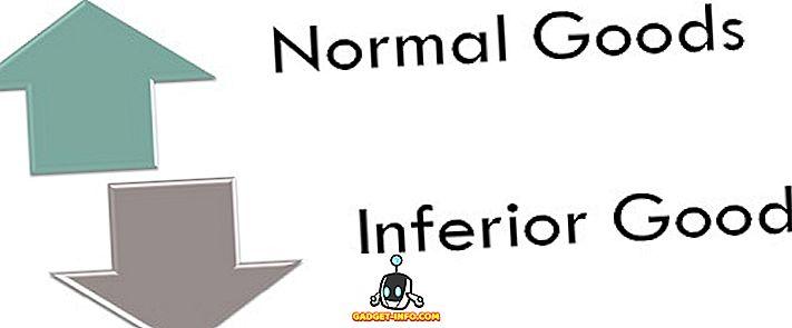 razlika između - Razlika između normalne robe i inferiorne robe