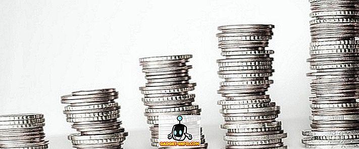 разлика между - Разлика между вътрешни и външни източници на финансиране