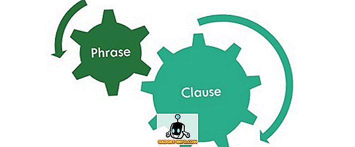 Разлика између израза и клаузуле