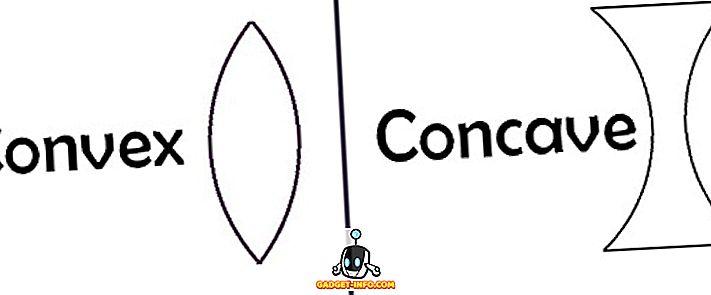 Différence entre lentille convexe et concave