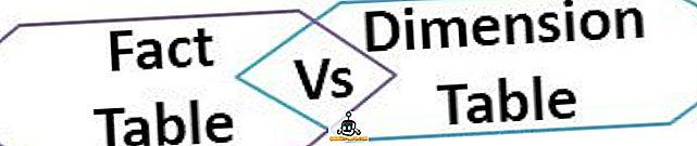 razlika između: Razlika između tablice činjenica i tablice dimenzija