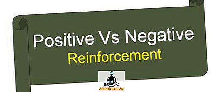 Positiivse ja negatiivse tugevdamise erinevus
