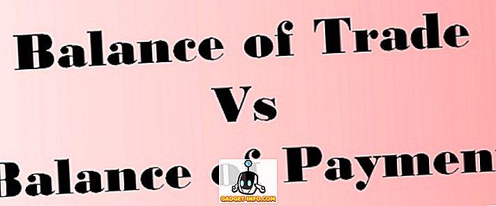 Разлика између трговинске биланце и платног биланса