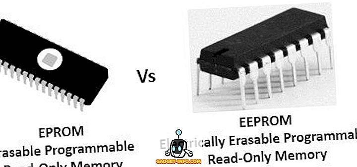 Forskel mellem EPROM og EEPROM
