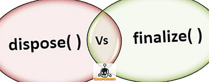 sự khác biệt giữa - Sự khác biệt giữa dispose () và Finalize () trong C #