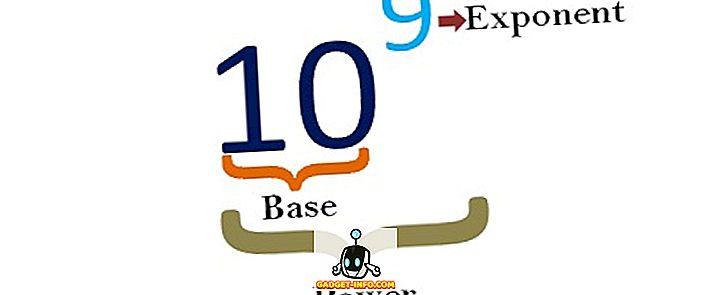 skillnad mellan - Skillnad mellan exponent och kraft