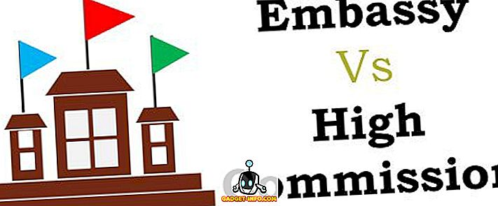 Forskjellen mellom ambassaden og høykommisjonen