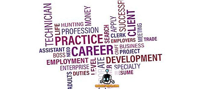 Différence entre la planification de carrière et la planification de la relève