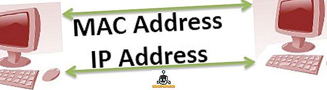 Verschil tussen MAC-adres en IP-adres