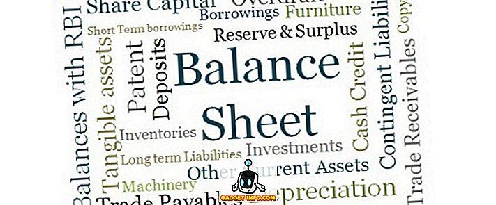 एक कंपनी और एक बैंक की बैलेंस शीट के बीच अंतर