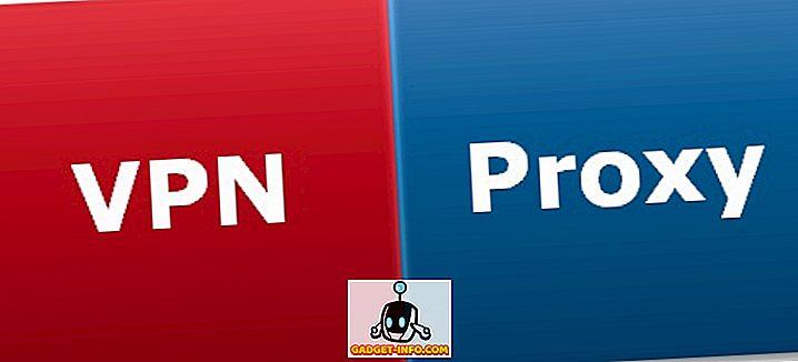 Rozdiel medzi sieťou VPN a serverom proxy