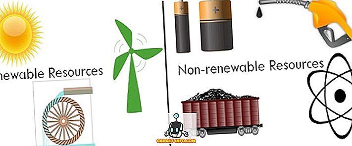 الفرق بين الموارد المتجددة وغير المتجددة