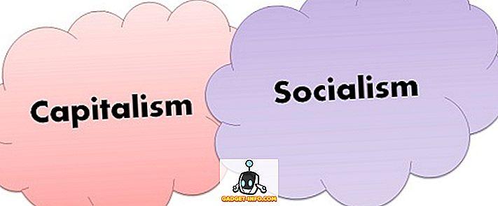 資本主義と社会主義の違い