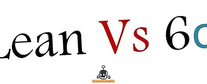 Verschil tussen Lean en Six Sigma