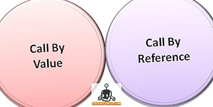 forskel mellem: Forskel mellem opkald efter værdi og opkald ved henvisning