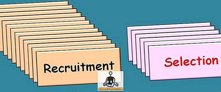 Unterschied zwischen Rekrutierung und Auswahl