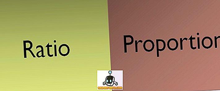 Erinevus suhte ja proportsiooni vahel