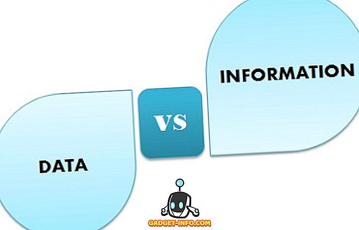 الفرق بين - الفرق بين البيانات والمعلومات