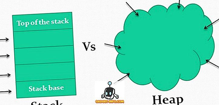 Forskel mellem stak og bunke