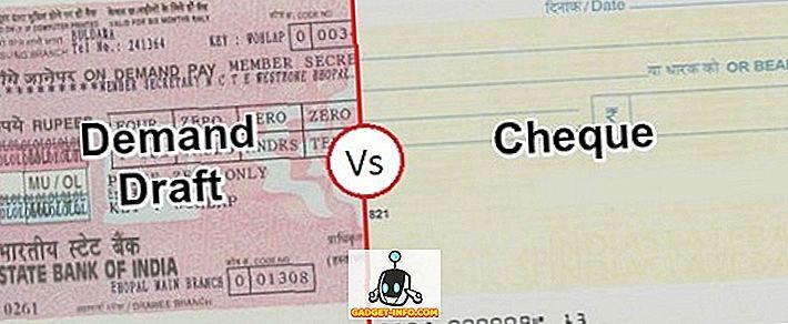 Forskel mellem Check and Demand Draft