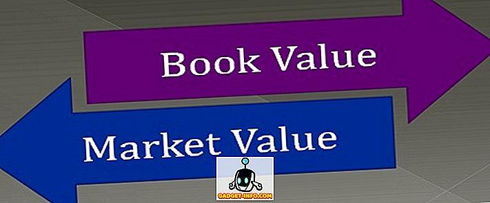 Starpība starp grāmatu vērtību un tirgus vērtību