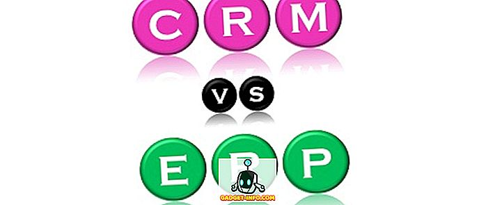 Starpība starp CRM un ERP