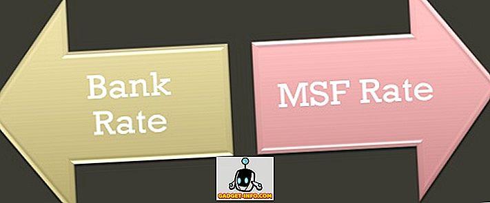 Forskel mellem bankrente og MSF-sats