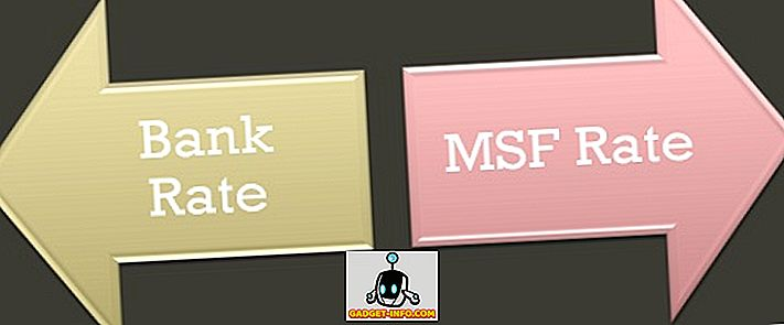 Rozdiel medzi bankovou sadzbou a sadzbou MSF