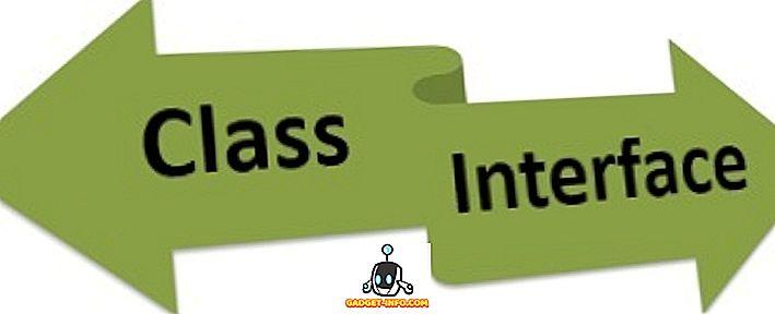 Verschil tussen klasse en interface in Java