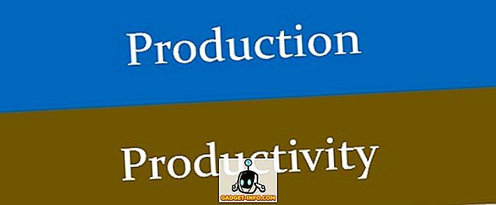 उत्पादन और उत्पादकता के बीच अंतर
