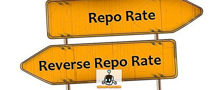 Forskel mellem Repo Rate og Reverse Repo Rate