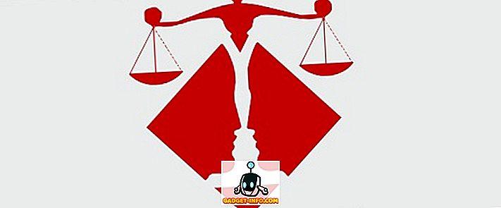 Diferența dintre decret și ordin