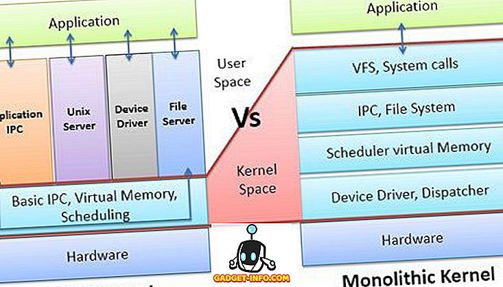 ความแตกต่างระหว่าง - ความแตกต่างระหว่างเคอร์เนล Microkernel และ Monolithic Kernel