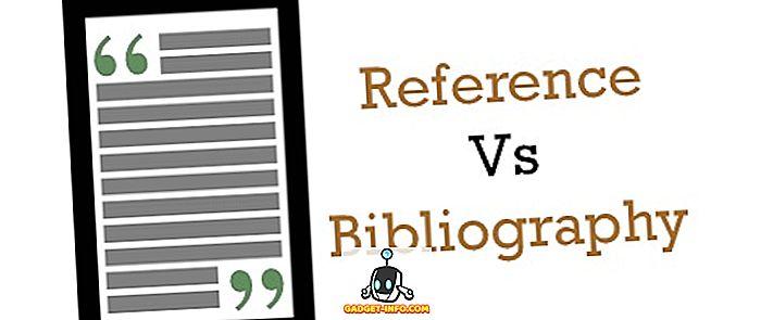 Rozdíl mezi referencí a bibliografií