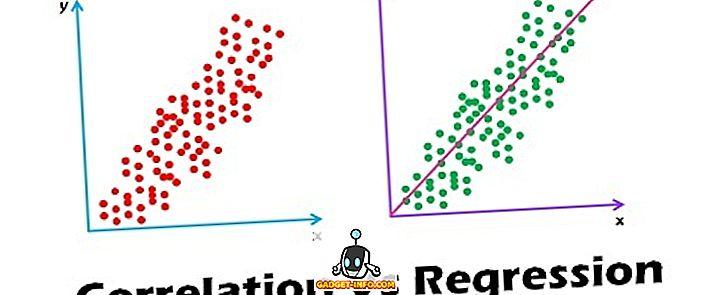 Rozdíl mezi korelací a regresí