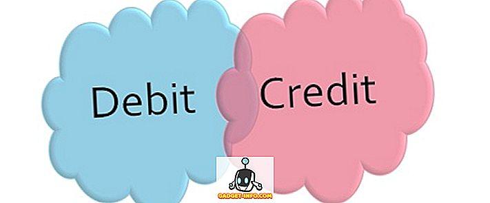 Diferença entre débito e crédito na contabilidade