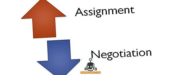 Erinevus läbirääkimiste ja ülesannete vahel