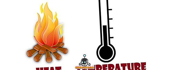 Différence entre chaleur et température
