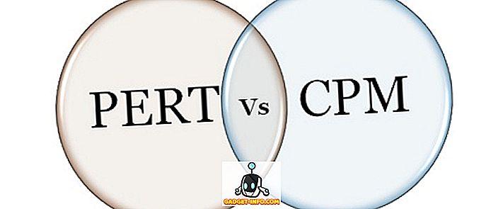 के बीच अंतर - PERT और CPM के बीच अंतर