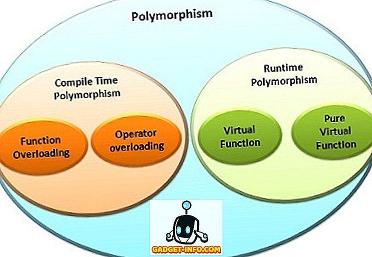 Razlika između virtualne i čiste virtualne funkcije