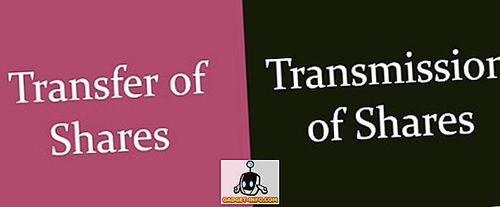 Razlika med prenosom in prenosom delnic