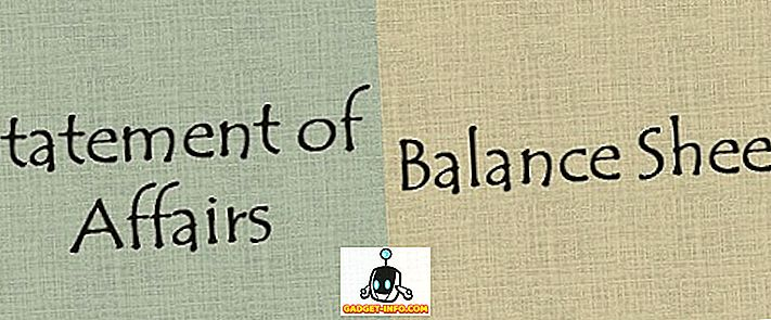 Razlika između iskaza poslova i bilance