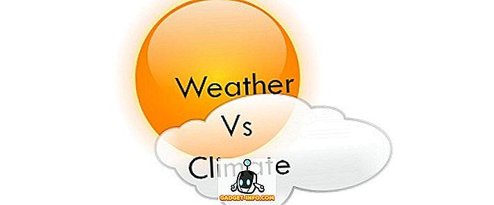 Ilm ja kliima erinevus