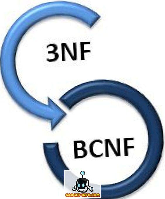 के बीच अंतर - 3NF और BCNF के बीच अंतर