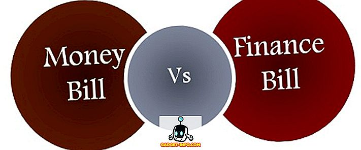 Różnica między rachunkiem pieniężnym a rachunkiem finansowym